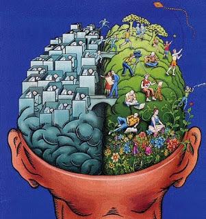 cervello_destro_sinistro